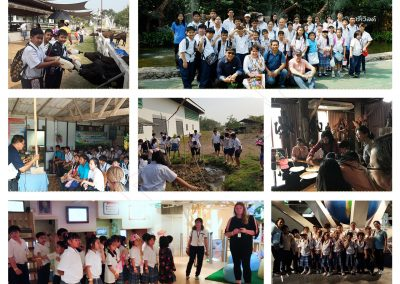 Field Trip for G.1-8 & EFL On January 23, 2018