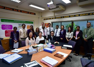 ISO Auditors visited RAIS