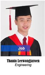 Thanin Leewongjaroen